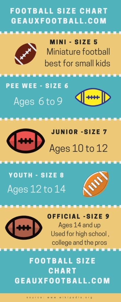 Football Size Chart A Helpful Illustrated Guide Geauxfootball Com